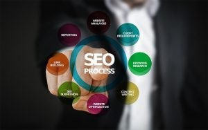high competition seo services